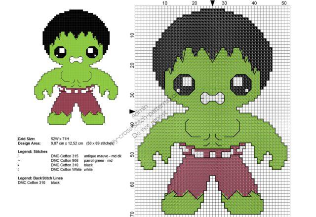 baby_hulk_schema_punto_croce_supereroi