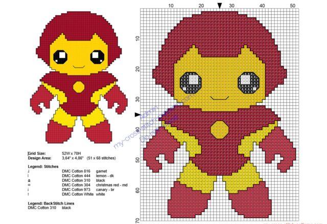 baby_ironman_supereroi_schemi_ricamo_punto_croce