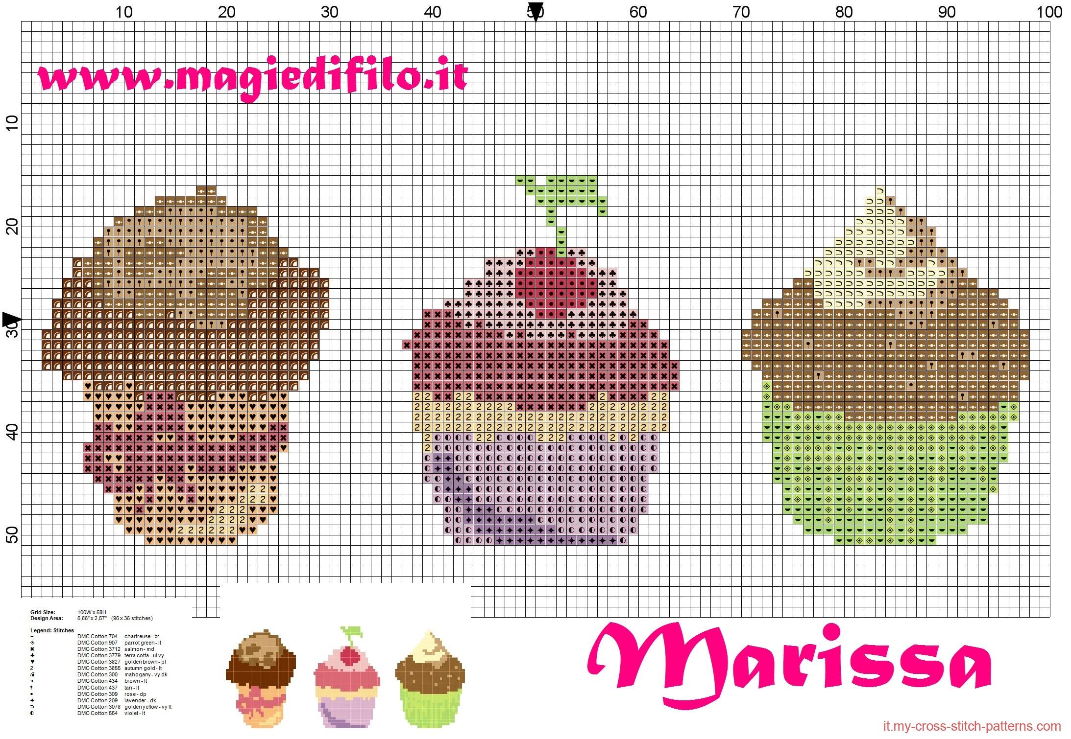 bordura_cupcakes