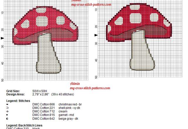 fungo_rosso_velenoso_medio_schema_punto_croce