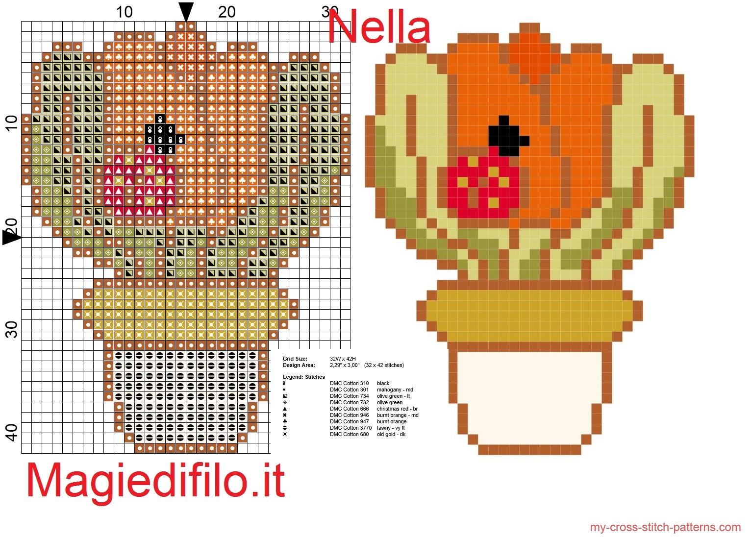 thun_schema_punto_croce_tulipano